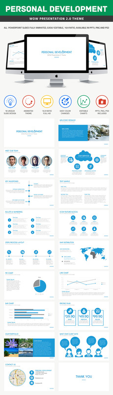 Product picture Personal Development Powerpoint Template