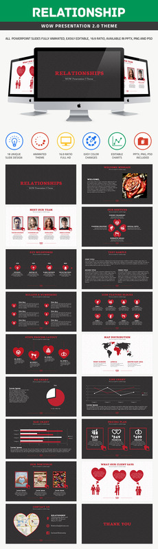 Product picture Relationship Powerpoint Template