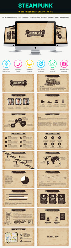 Product picture Steampunk Powerpoint Template