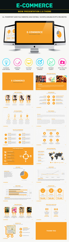 Product picture E-Commerce Powerpoint Template